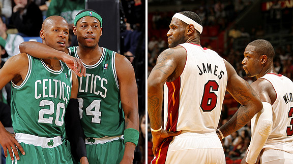 Celts v. Heat: Plenty of Glamour and a Few Grudges