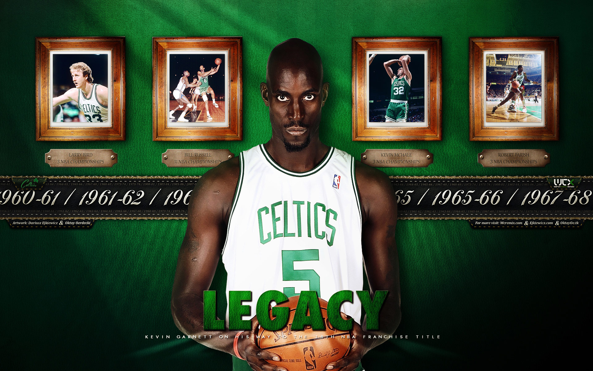 Speak the Unspeakable: Celts should deal KG for Howard